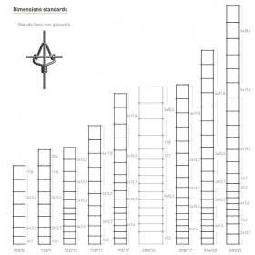 Grillage à Nœuds fixes - Rouleau de 100 m