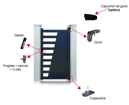 Acheter un portillon aluminium l 39 elys e for Acheter portillon